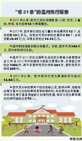 """浙江新出台民办教育""""省21条"""" 传递哪些新信息"""