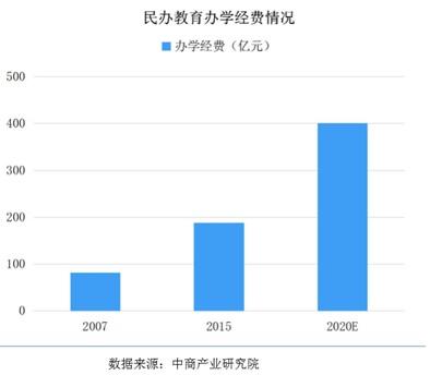 广州小升初全摇号新政待出 民办教育洗牌潮将至?